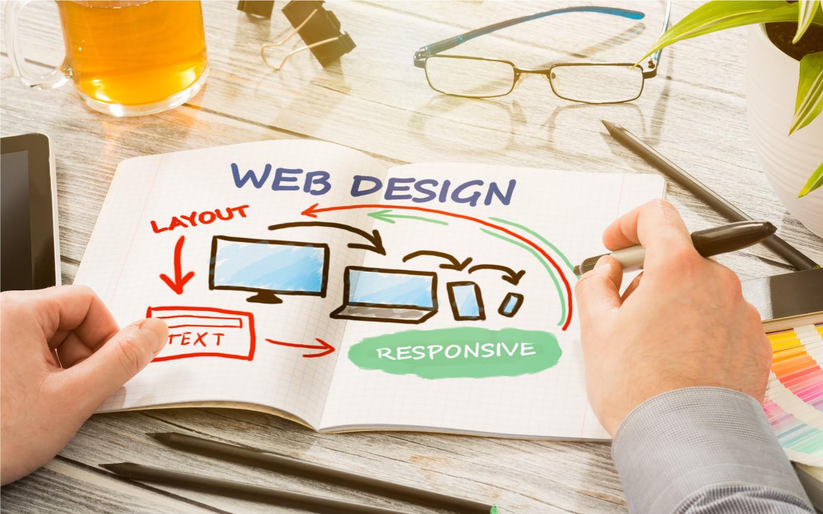Best Web Design San Diego